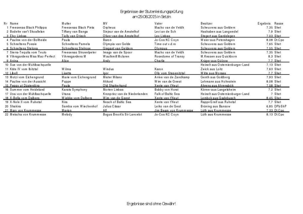 Ergebnisse der Stutenleistungsprüfung vom 29.08.2015 in Setzin